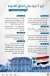 أبرز بنود اتفاق الحديدة
