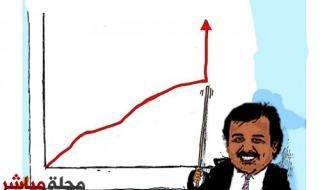 قطر .. خسائر في البورصة وكورونا يضرب الاقتصاد (كاريكاتير)